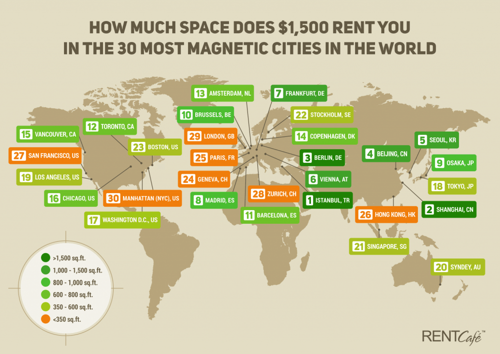 How Much Living Space Can You Rent For 1 500 Around The